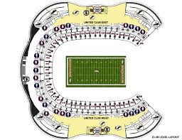 Stadium Layouts