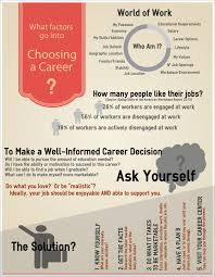 county community college career services career services