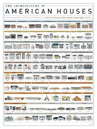 Small Picture Pop Chart Lab Design Data Delight The Architecture Of American