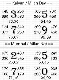 Matka Result Kalyan Chart 9 Satta Matka Result Leak Today 13 August For Kalyan Mumbai