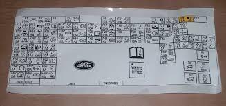range rover sport 2007 wiring diagram wiring diagram and schematic Range Rover Sport 2006 Audio Wiring Diagram rover fuse box diagram land my blog range electrical schematic for range rover sport 2006 2012 Range Rover Wiring-Diagram