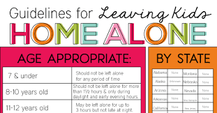 Home rules for adult teen