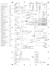 engine compartment wiring diagram 1991 chevrolet 1500 pickup graphic