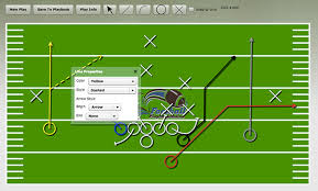 football playbook online Football X And O Diagrams premium football play designer football x o diagrams