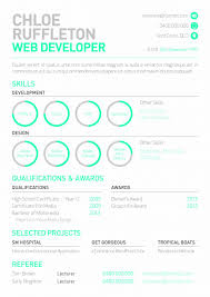 Web Designer Resume Free Download Sarwar Freelance Web Designer Resume Example Year Experience 23