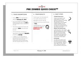 Pmi Ltv Chart Die Pmi Understand Track And Remove Private Mortgage