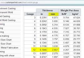 Spring Steel Gauge Chart Sheet Metal Gauge To Mm Chart Www Bedowntowndaytona Com