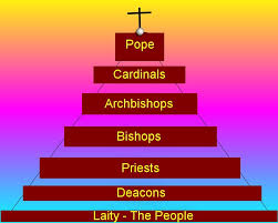 Catholic Hierarchy Org Chart Pin On Religious Education