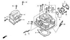 watch more like honda foreman schematic atv honda rancher diagram atv wiring schematic wiring harness
