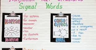 Crafting Connections: Nonfiction Text Structures Anchor Chart