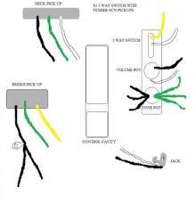 41629 0871dc974a0527f0fc53e8af3167ff13 jpg fender scn wiring diagram jodebal com 384 x 400