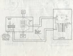 wiring diagrams for generators to home wiring wiring diagram generator panel wiring image wiring on wiring diagrams for generators to home
