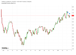 Mcx Crude Oil Live Chart Investing Com Crude Oil Crude Oil Prices May Again Test 70 In The Short
