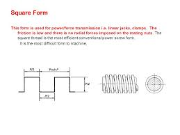 Square Thread Chart In Mm Screw Thread Identification Ppt Video Online Download