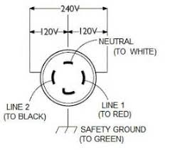 similiar nema l p wiring diagram keywords wiring diagram l14 30 to l5 30 wiring diagram on nema l14 30p wiring