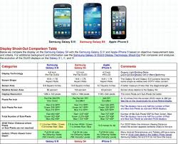 galaxy s4 screen size cult of android which has the better display samsung galaxy s4 or