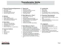 Example Resume Skills List Skills And Abilities Examples For Resume