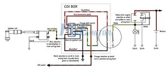 lifan 200cc wiring schematic wiring diagrams lifan 200cc wiring diagram photo al wire images