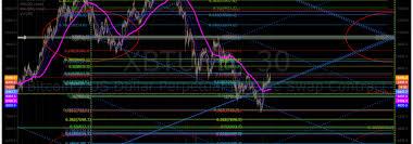Bitcoin Crypto Algorithm Model S Monday Mar 19 Btcusd