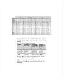 Fetal Weight Chart In Pounds Average Baby Weight Chart Template 4 Free Excel Pdf