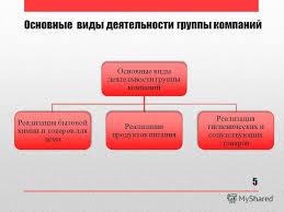 Презентация на тему Дипломная работа Разработка подсистемы  5 Основные
