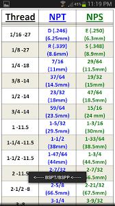Bsp Tap Drill Chart Pdf Drill Bit Tap Size Chart Npt Bedowntowndaytona Com