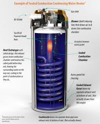 Heat Pump Gas Water Heater Home Interior Makeovers And Decoration Ideas Pictures Heat Pump