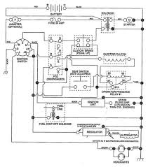 murray riding lawn mower wiring diagram Lawn Mower Ignition Switch Wiring Diagram bolens riding lawn mower wiring diagram lawn tractor ignition switch wiring diagram