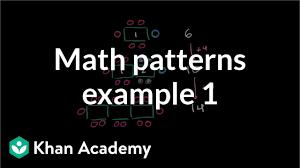Math Touch Points Chart Math Patterns Table Video Khan Academy