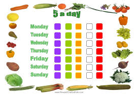 5 Day Reward Chart 5 A Day Chart For Kids Chore Charts And Incentives