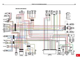 99 2002 sportster s wiring diagram a photo on flickriver 99 2002 sportster s wiring diagram