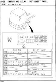 isuzu wiring schematic isuzu wiring diagrams description isz004 825 36 isuzu wiring schematic