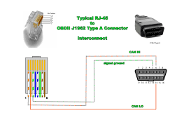 obd2 to usb wiring diagram obd2 wiring diagrams online canethernet obd to usb wiring diagram