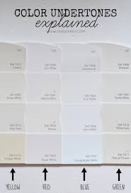 Benjamin Moore Off Whites How To Choose A Paint Color 10 Tips To Help You Decide I Used