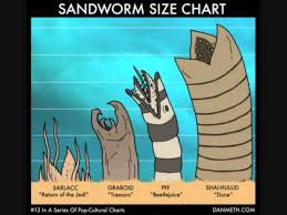 Sandworm Size Chart Mass Sive Gang Sandworms Youtube