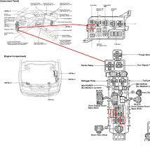 Toyota corolla fuse box location picture – tunjul