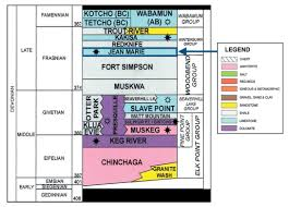 Alberta Stratigraphic Chart Advanced Seismic Techniques Help In Characterizing A