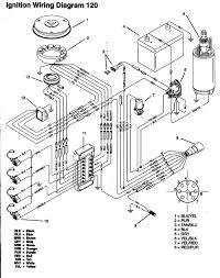 Mercury switch box wiring diagram force hp thru models
