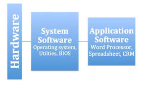 Application Software 101 Quick Base