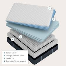 Stearns And Foster Comparison Chart Stearns Foster Estate Mattress Reviews