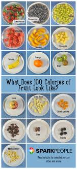 What Does 100 Calories Look Like Sparkpeople