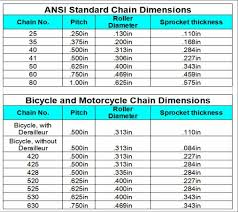 Drive Chain Size Chart Standard Sprocket Size Chart Www Bedowntowndaytona Com