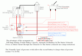 dual battery diagrams 4x4 dual battery setup at Wiring Diagram For Dual Batteries