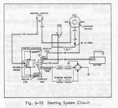 ignition diagram geralds 1958 cadillac eldorado seville 1967 edge