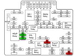 for a 2001 yukon fuse box location modern design of wiring diagram • 2001 yukon fuse box wiring diagram todays rh 11 10 1813weddingbarn com 2001 camry fuse box