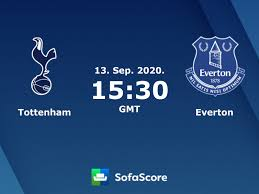 Tottenham Everton live score, video stream and H2H results - SofaScore