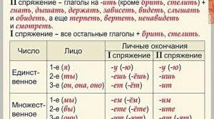 Контрольный диктант класс Диктант глагол 10 класс