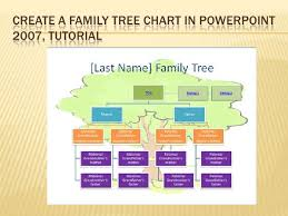 Powerpoint Charts Tutorial 6 Ict Tutorial Create A Family Tree Chart In Power Point 2007