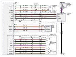 start stop wiring diagram jetta 2001 1999 jetta wiring diagram 2002 jetta radio wiring diagram at 1999 Jetta Radio Wiring Harness