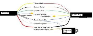 stunning 7 pin wiring diagram trailer contemporary images for 7 Pin Rv Trailer Connector Wiring Diagram Rockwood 2701ss Pitgtail For Way beautiful trailer socket wiring ideas images for image wire awesome 7 pin trailer plug diagram